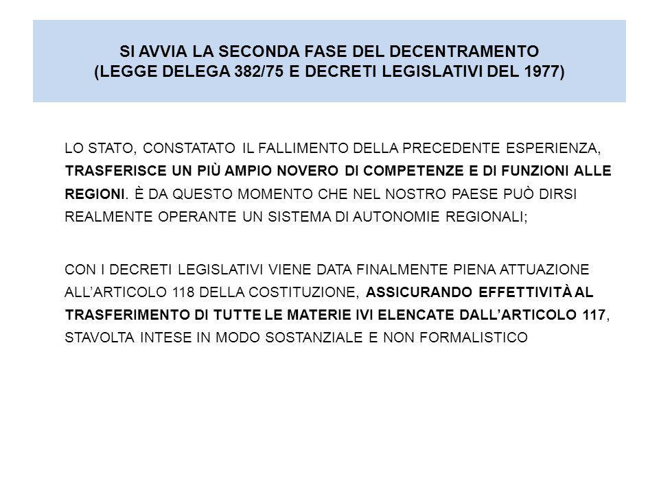 SI AVVIA LA SECONDA FASE DEL DECENTRAMENTO (LEGGE DELEGA 382/75 E DECRETI LEGISLATIVI DEL 1977)