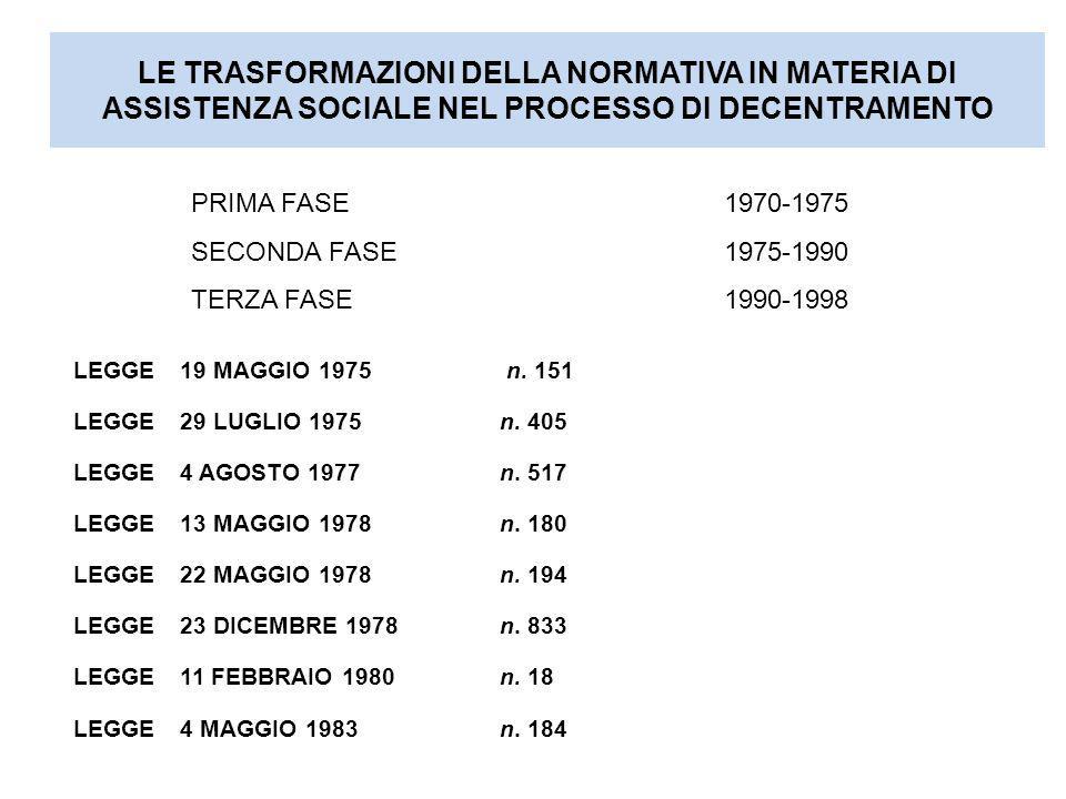 LE TRASFORMAZIONI DELLA NORMATIVA IN MATERIA DI ASSISTENZA SOCIALE NEL PROCESSO DI DECENTRAMENTO