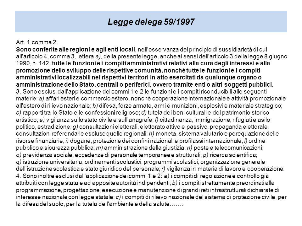 Legge delega 59/1997 Art. 1 comma 2.