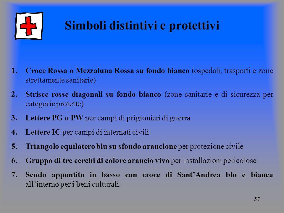 Simboli distintivi e protettivi