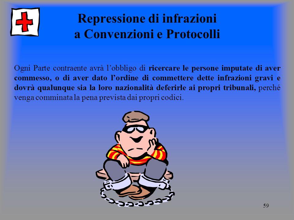 Repressione di infrazioni a Convenzioni e Protocolli