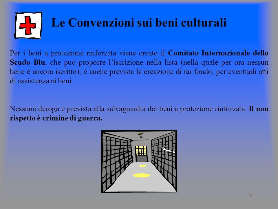 Le Convenzioni sui beni culturali
