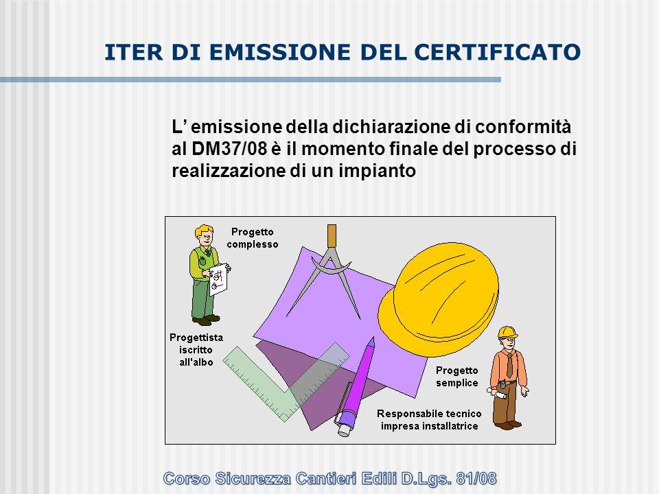 ITER DI EMISSIONE DEL CERTIFICATO