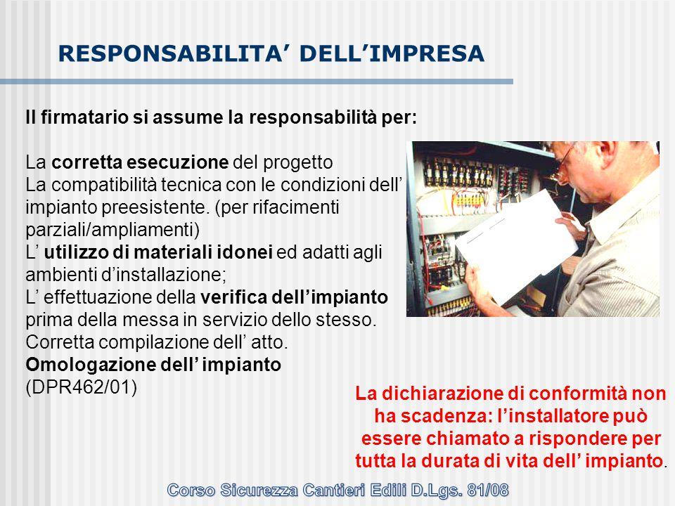 RESPONSABILITA' DELL'IMPRESA