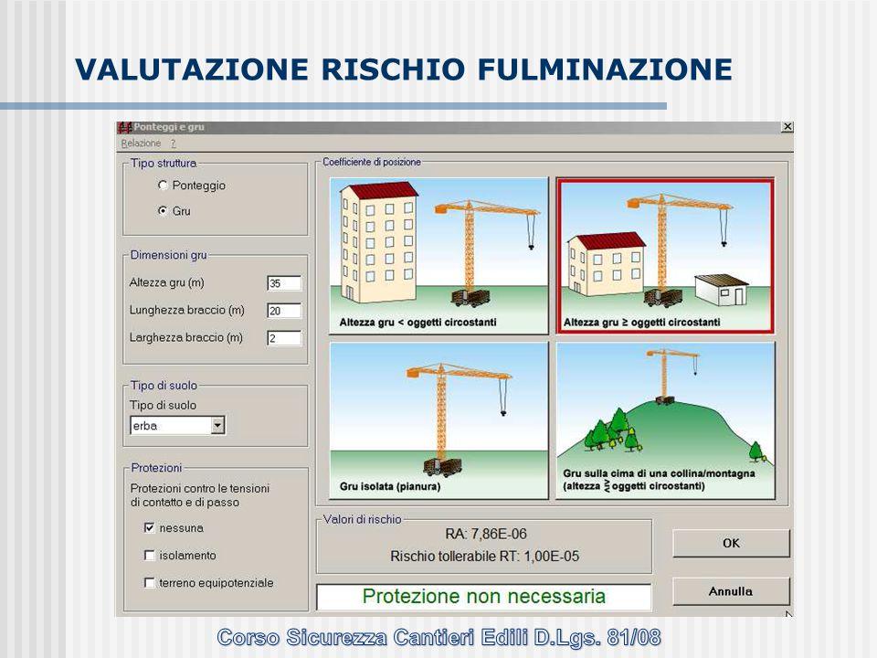 VALUTAZIONE RISCHIO FULMINAZIONE