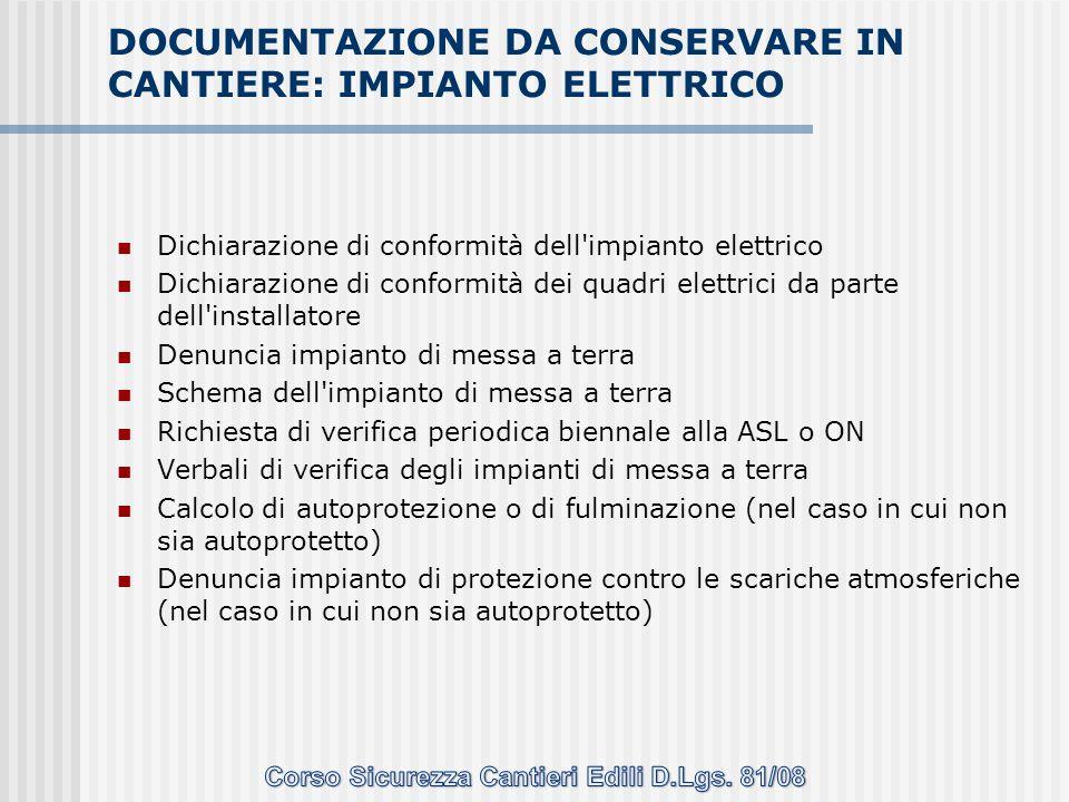 Schema Elettrico Per Kg : Corso sicurezza cantieri edili ppt scaricare