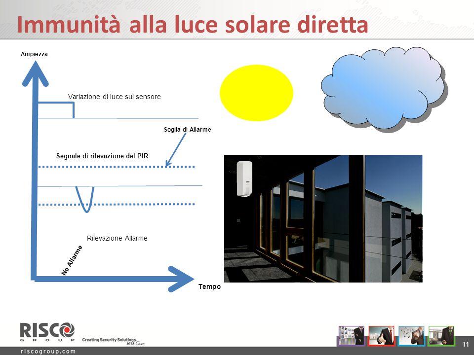 Immunità alla luce solare diretta