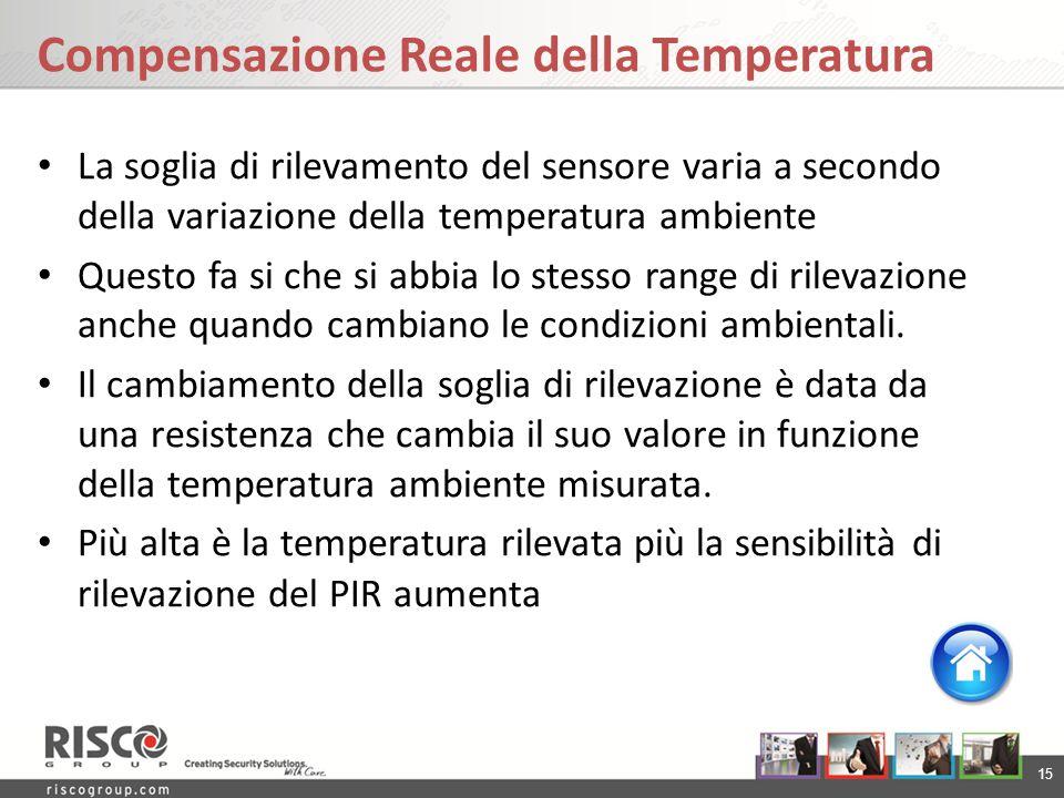 Compensazione Reale della Temperatura