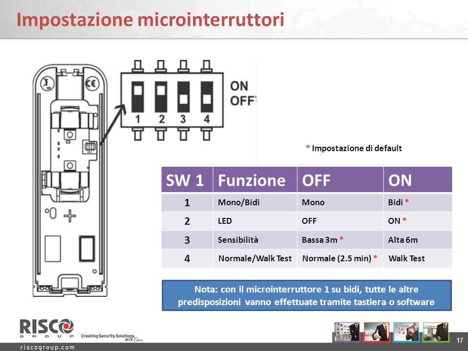 Impostazione microinterruttori