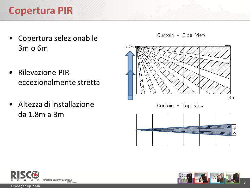 Copertura PIR Copertura selezionabile 3m o 6m