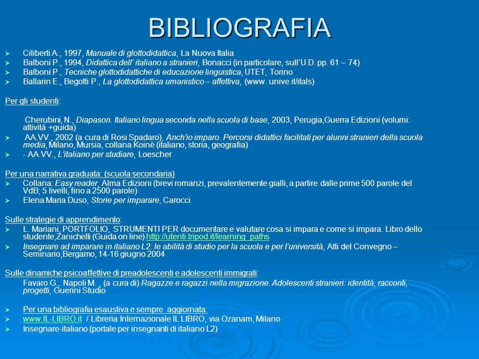 BIBLIOGRAFIA Ciliberti A., 1997, Manuale di glottodidattica, La Nuova Italia.