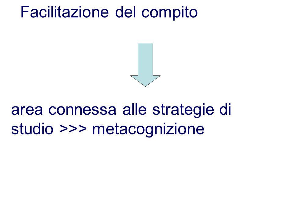 Facilitazione del compito area connessa alle strategie di studio >>> metacognizione
