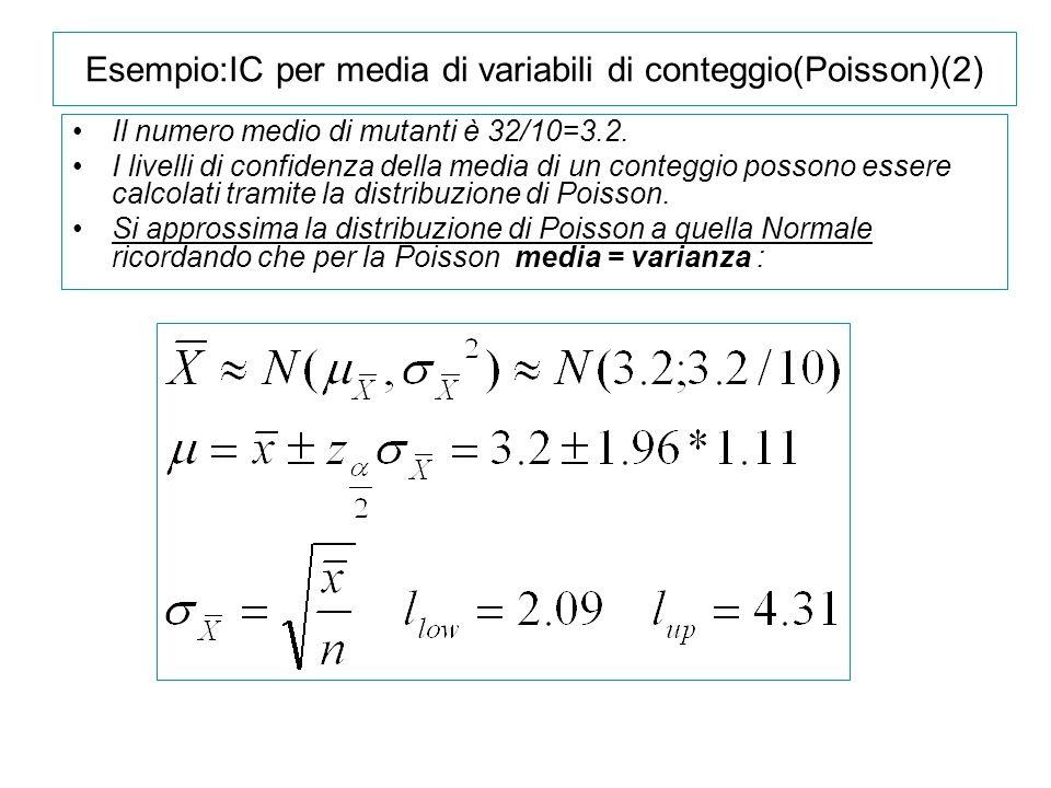 Esempio:IC per media di variabili di conteggio(Poisson)(2)