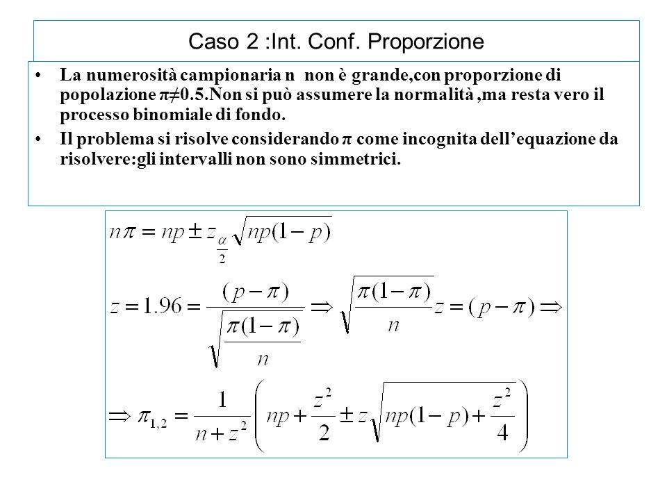 Caso 2 :Int. Conf. Proporzione