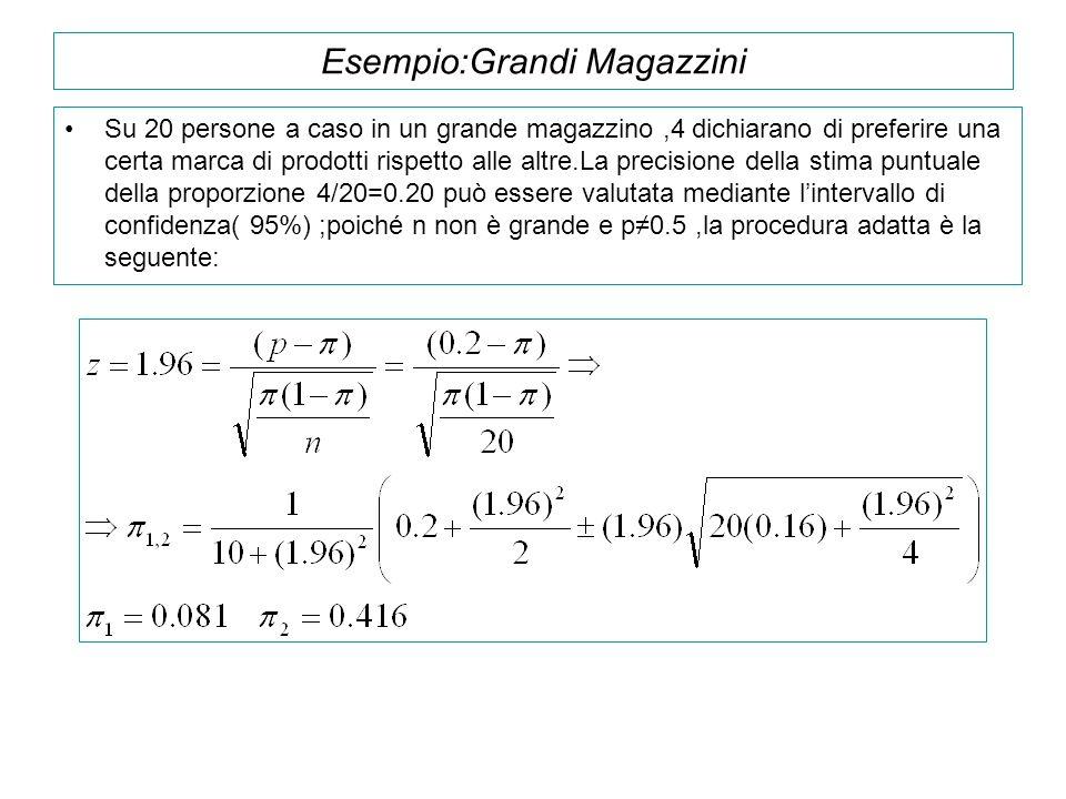 Esempio:Grandi Magazzini