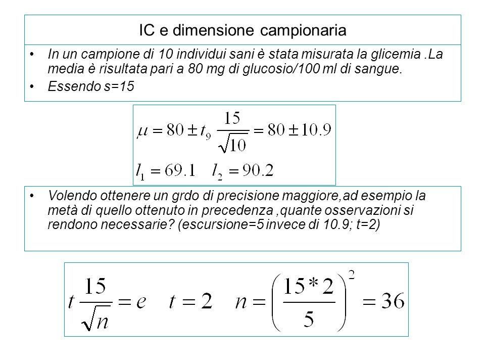 IC e dimensione campionaria
