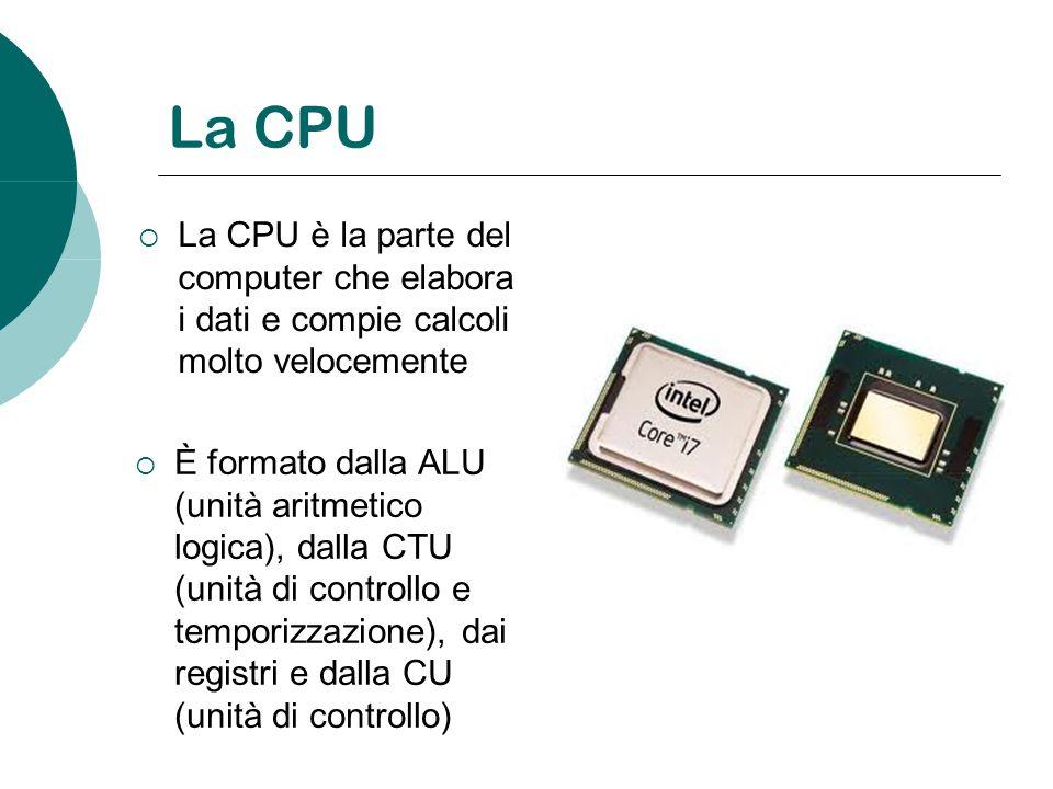 La CPU La CPU è la parte del computer che elabora i dati e compie calcoli molto velocemente.