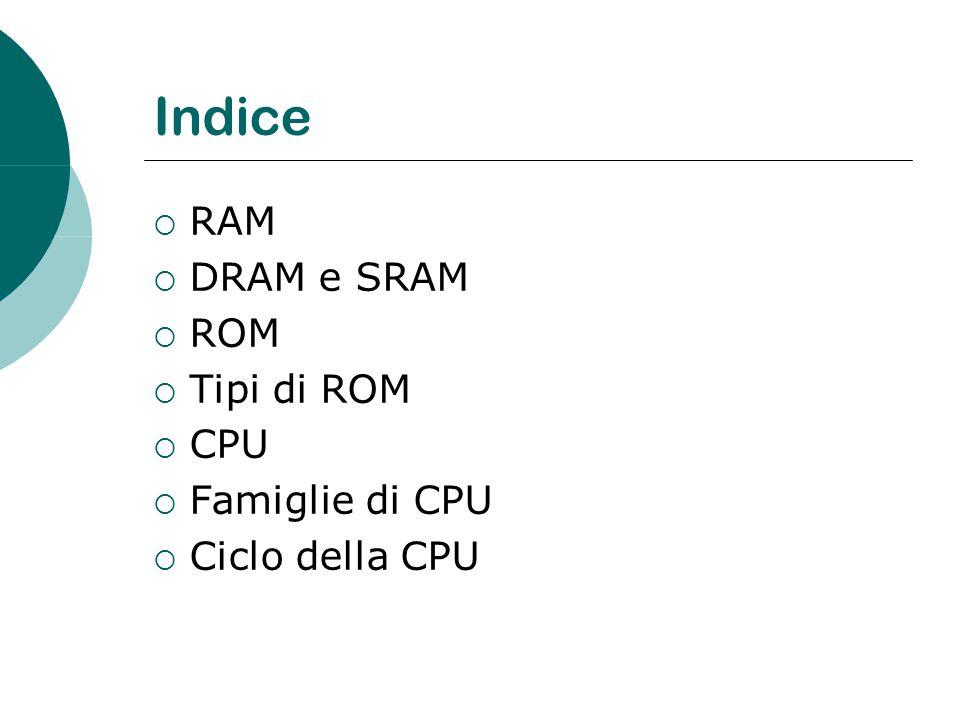 Indice RAM DRAM e SRAM ROM Tipi di ROM CPU Famiglie di CPU