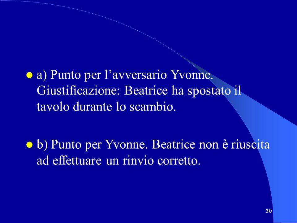 a) Punto per l'avversario Yvonne