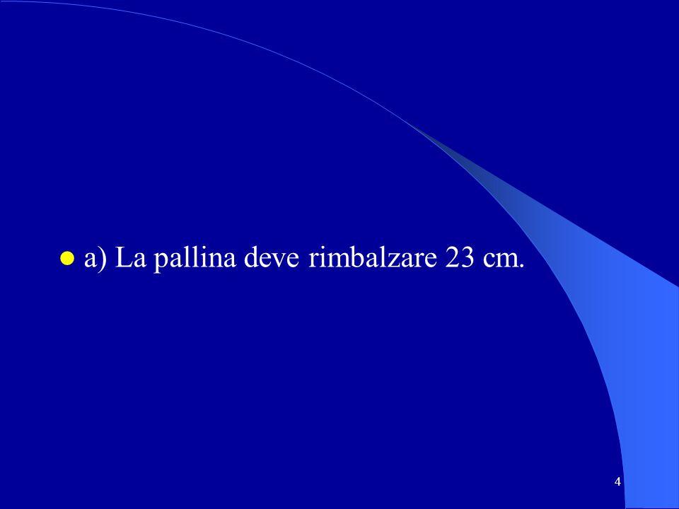 a) La pallina deve rimbalzare 23 cm.