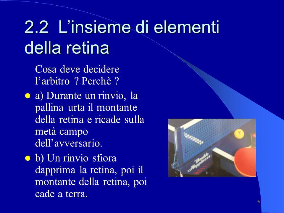 2.2 L'insieme di elementi della retina