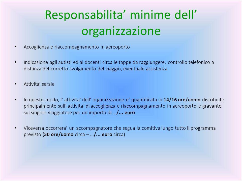 Responsabilita' minime dell' organizzazione