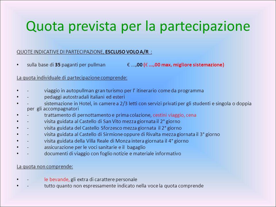 Quota prevista per la partecipazione
