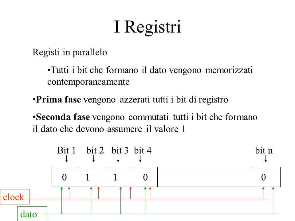 I Registri Registi in parallelo