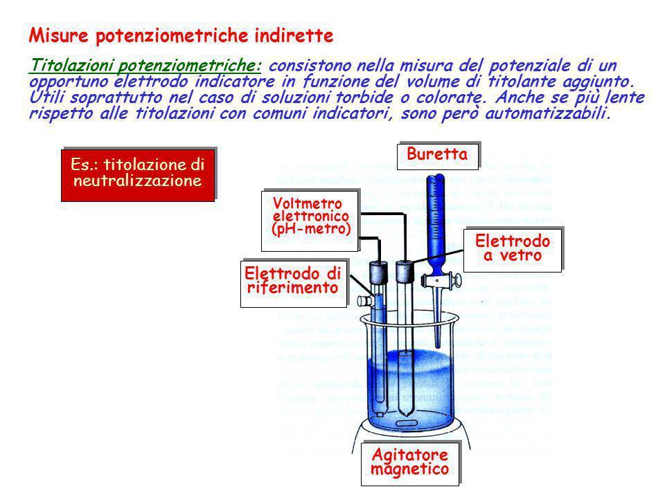 Misure potenziometriche indirette