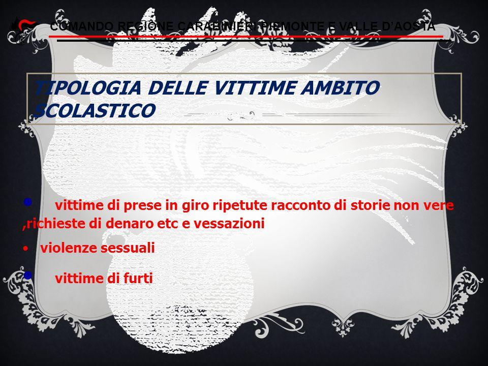 COMANDO REGIONE CARABINIERI PIEMONTE E VALLE D'AOSTA