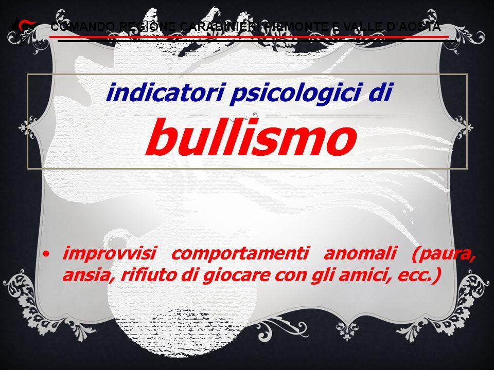 indicatori psicologici di bullismo