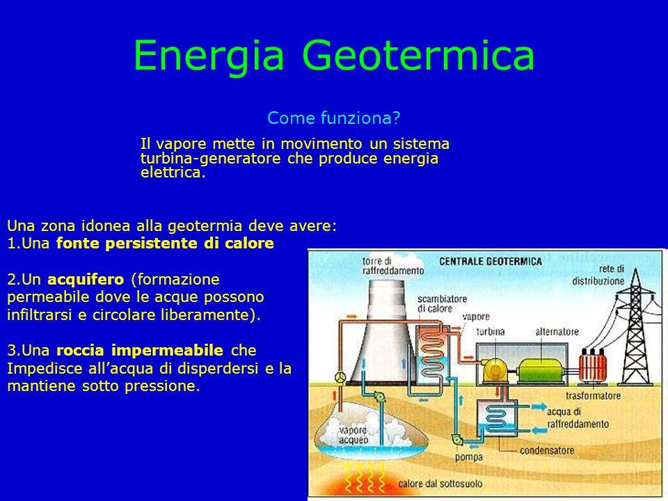 Energia Geotermica Come funziona