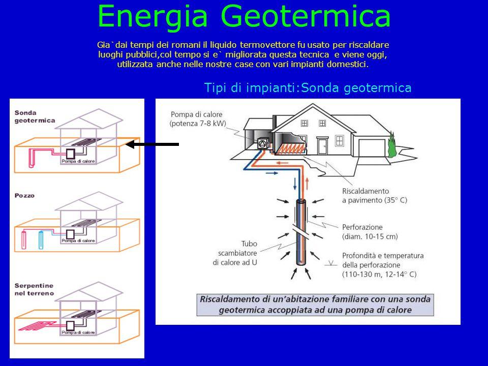 Tipi di impianti:Sonda geotermica