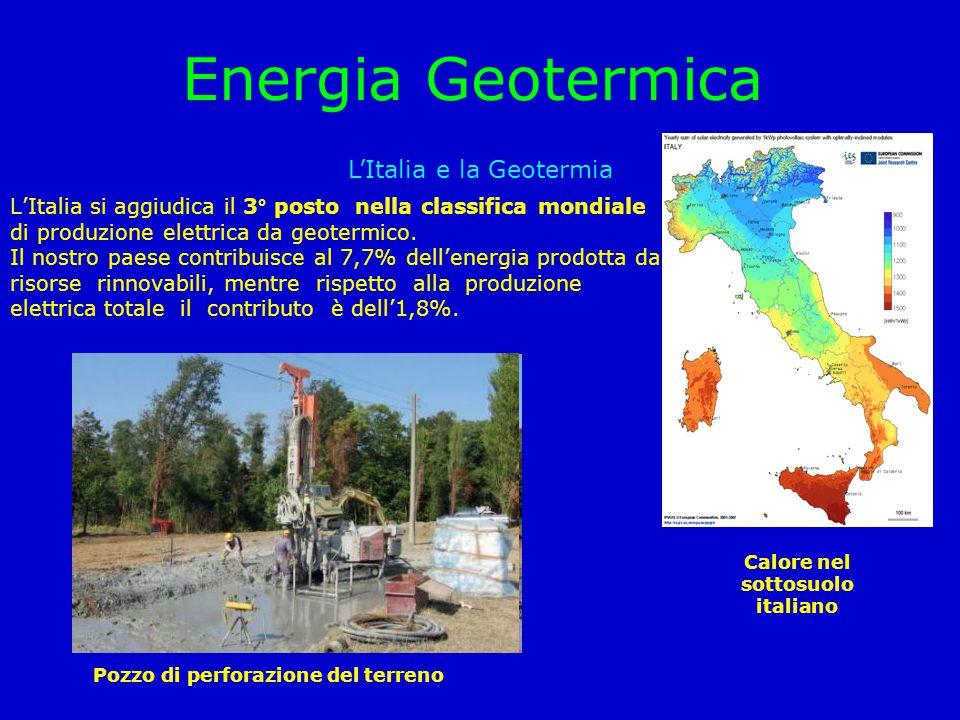 Calore nel sottosuolo italiano Pozzo di perforazione del terreno