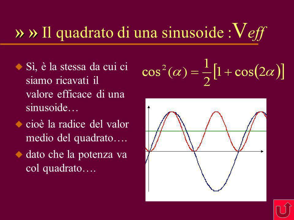 » » Il quadrato di una sinusoide :Veff