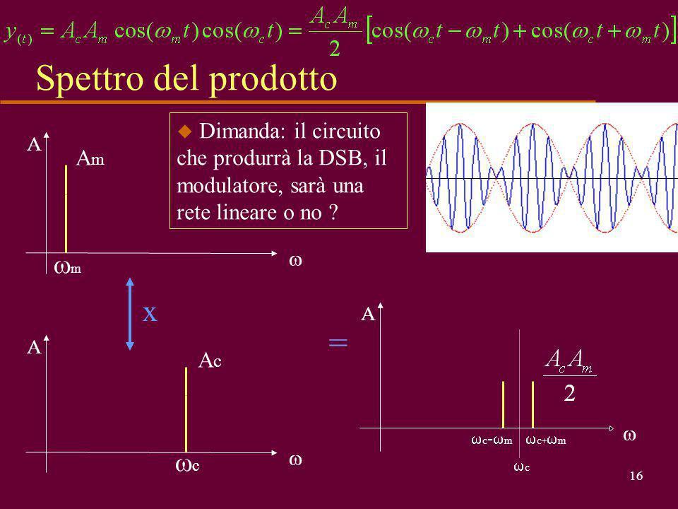 Spettro del prodotto = x m c