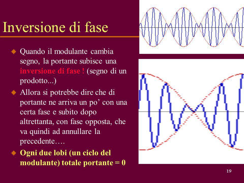 Inversione di fase Quando il modulante cambia segno, la portante subisce una inversione di fase ! (segno di un prodotto...)