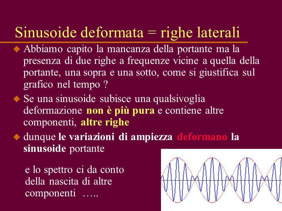 Sinusoide deformata = righe laterali