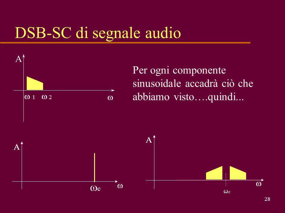 DSB-SC di segnale audio
