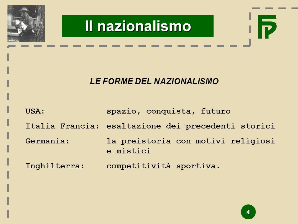 LE FORME DEL NAZIONALISMO