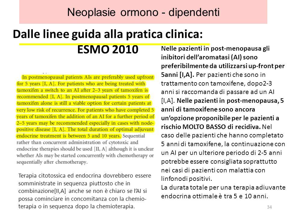 Dalle linee guida alla pratica clinica: ESMO 2010