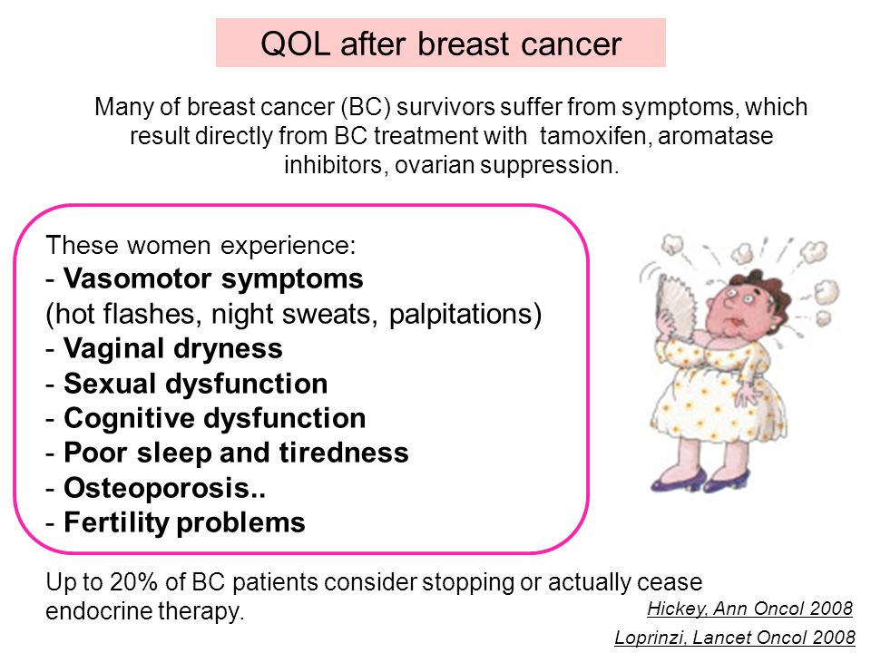 QOL after breast cancer