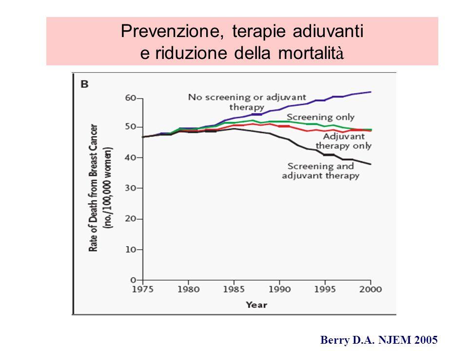 Prevenzione, terapie adiuvanti e riduzione della mortalità