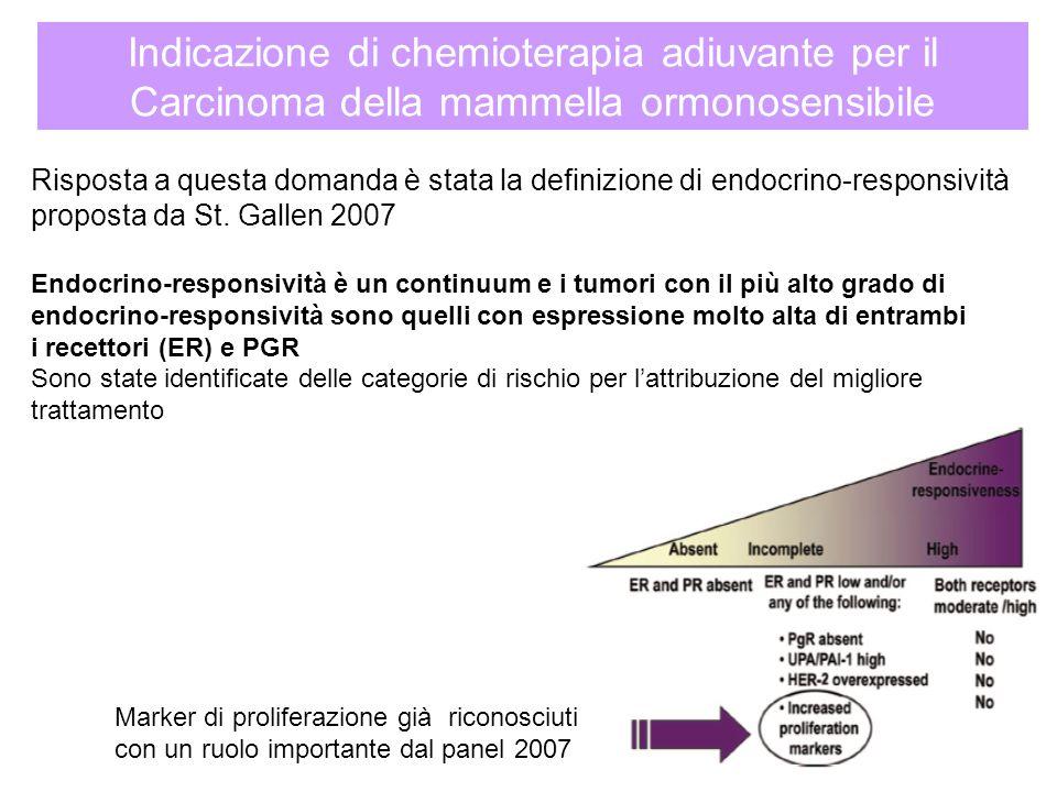 Indicazione di chemioterapia adiuvante per il Carcinoma della mammella ormonosensibile