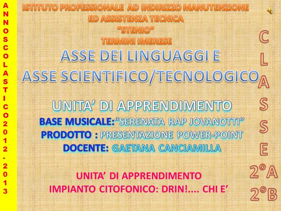 C L A S E 2°A 2°B ASSE DEI LINGUAGGI E ASSE SCIENTIFICO/TECNOLOGICO