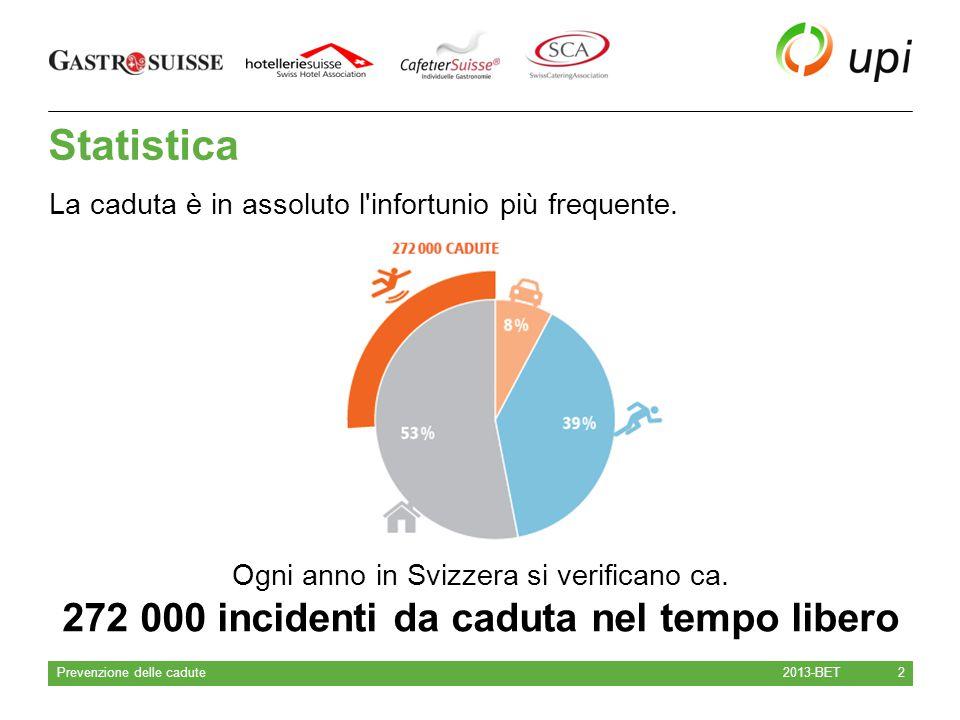 272 000 incidenti da caduta nel tempo libero