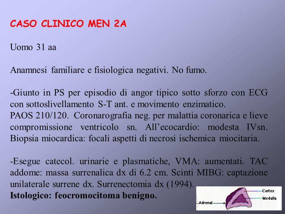 CASO CLINICO MEN 2A Uomo 31 aa. Anamnesi familiare e fisiologica negativi. No fumo.