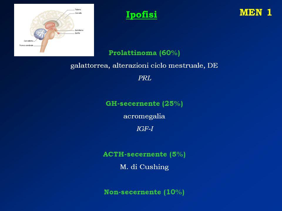 galattorrea, alterazioni ciclo mestruale, DE