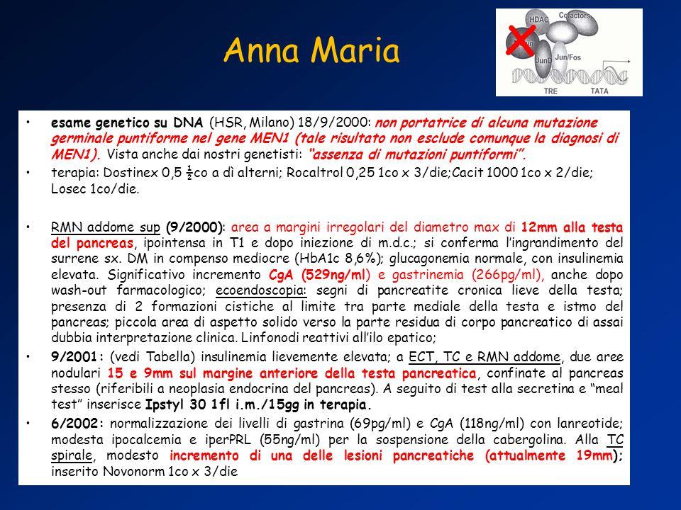 x Anna Maria.