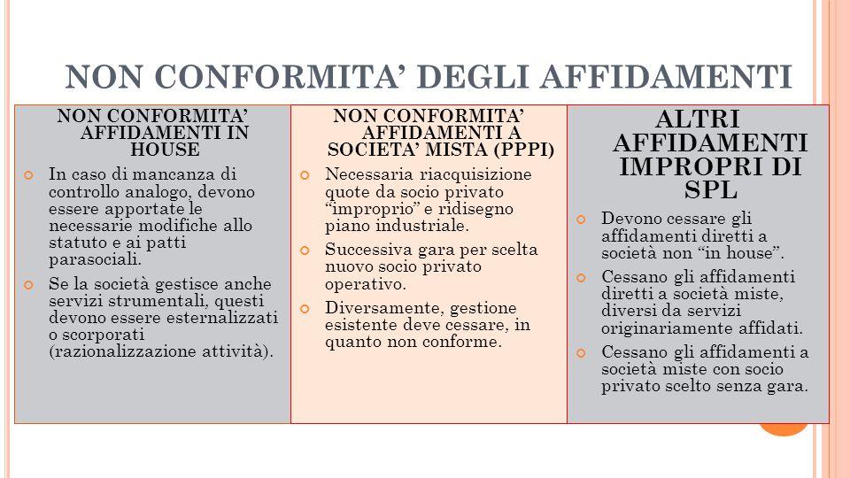 NON CONFORMITA' DEGLI AFFIDAMENTI